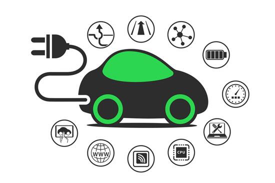 MobilyWeb, logiciel de supervision de bornes de recharge électriques privées